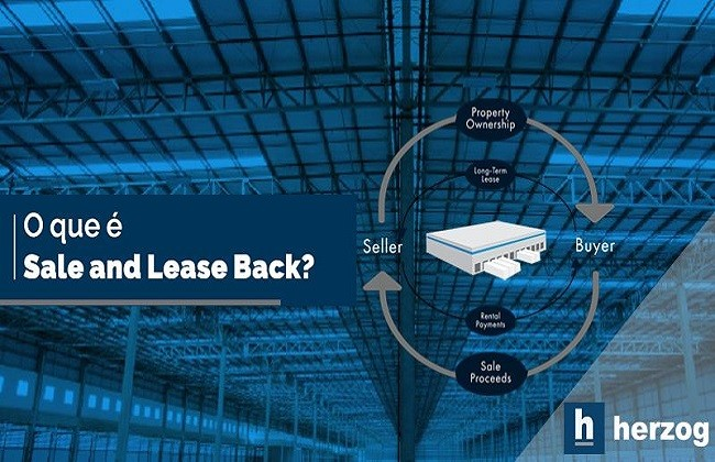 O que é Sale and Lease Back (SLB)?